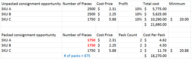Kickfurther Inventory Packs Explained