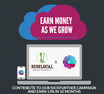 MM Local Crowdfinancing Marketing Campaign